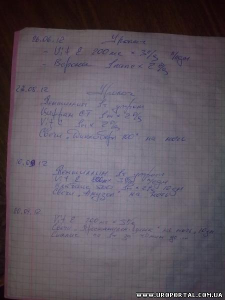 препараты для улучшения эрекции Кудымкар